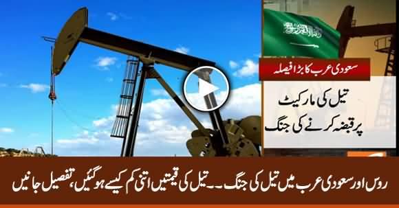 Informative Report on Oil War Between Russia And Saudi Arabia